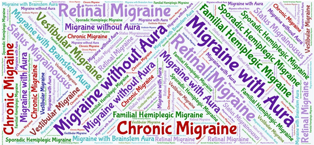 Types of Migraine